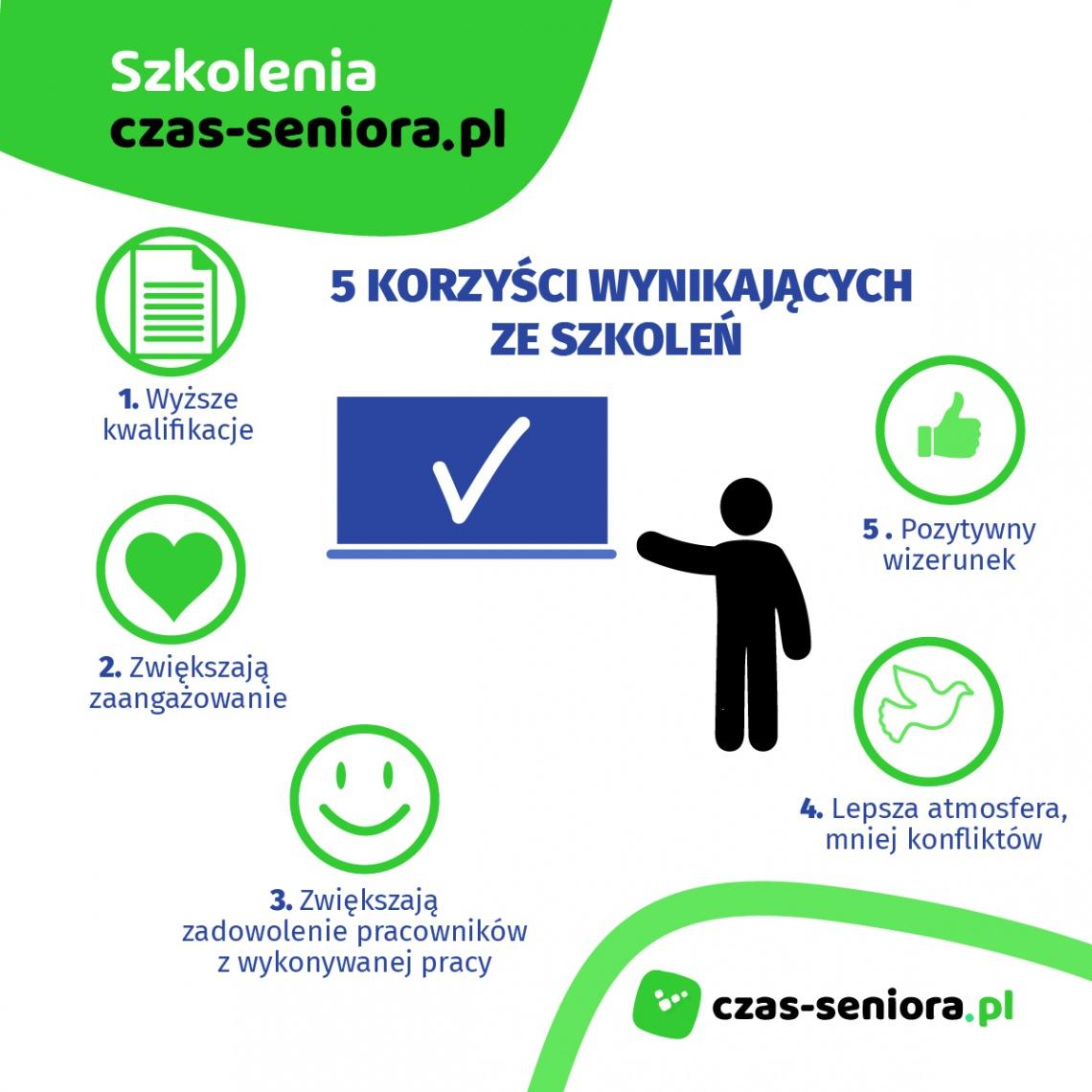 szkolenia pomoc społeczna, szkolenia dla pracowników pomocy społecznej, szkolenia dla placówek pomocowych, pracownicy pomocy społecznej, szkolenia dla ośrodków pomocy społecznej,